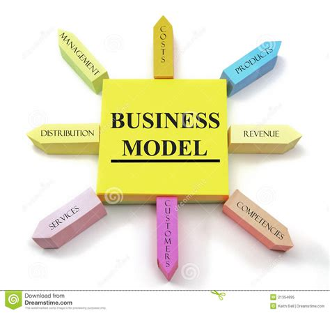 what is a business model business model concept on sticky notes sun stock image