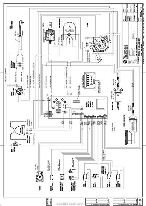 quadzilla wiring diagram garelli wiring diagram wiring diagram odicis