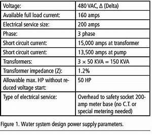 Heat Load Calculation Chart Motor Lra Chart Impremedia Net