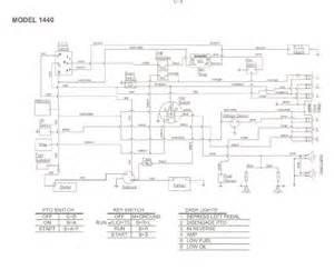Cub Cadet 1440 Wiring-Diagram