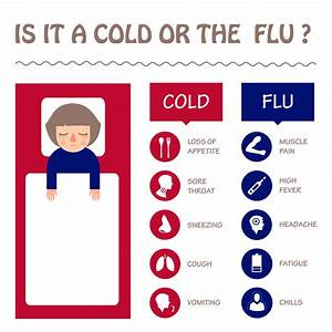 Image Gallery i have the flu