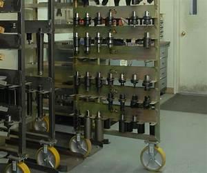 Custom Tool Storage System Simplifies Setups   Modern Machine Shop