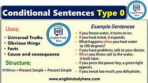 Conditional, Sentences, Type, 0