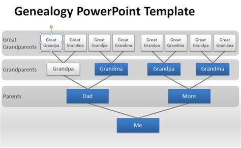 genealogy powerpoint template briskiinfo