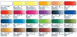 Indigo Color Chart Related Keywords & Suggestions - Indigo ...