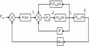 Modeling And Current Programmed Control Of A Bidirectional