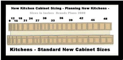 kitchen wall cabinet sizes standard kitchen cabinet dimensions house furniture 6401