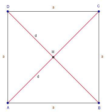 konstruktion diagonalen gegeben flaecheninhalt von