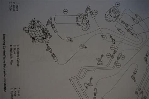 case loader backhoe series    super  workshop service manual