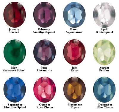 libra birthstone color birthstones