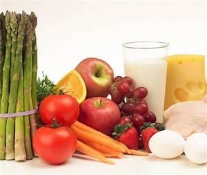 Как похудеть за 10 дней на 7 кг меню