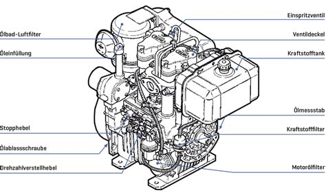 Hatz Diesel Fuel System Diagram by G Series 2 Cylinder Engine Industrial Diesel Engine