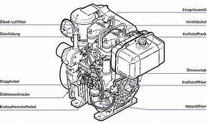 G-series  2-cylinder Engine  Industrial Diesel Engine