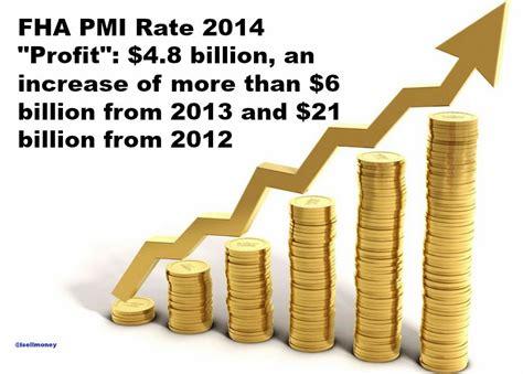 fha pmi rates     nc mortgage experts