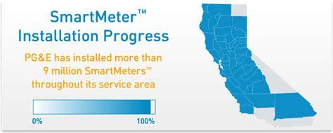 smartmeter installation progress