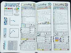 Bullet Journal Weekly Layout Inspiration Zen of Planning