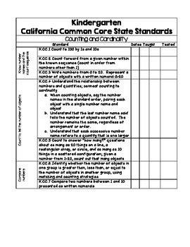 Kindergarten California Common Core Standards Checklist by