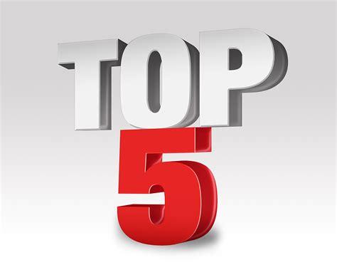 5 Most Popular Articles
