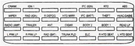 1993 Cadillac Fuse Box Diagram by Cadillac 1995 Fuse Box Diagram Auto Genius