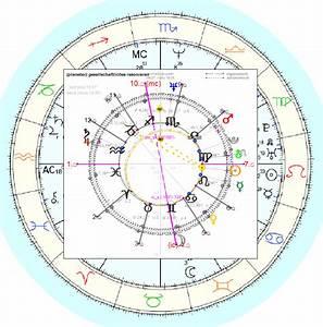 Astrologie Häuser Berechnen : grundlagenforschung wie ein horoskop entsteht in allen ~ Themetempest.com Abrechnung