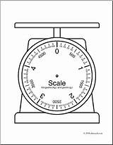Scale Scales Blank Kilogram Reading Clip Coloring Math Weights Mass Measures Ks2 Google Worksheet Balance Mesurement Capacity Primary Pound Weighing sketch template