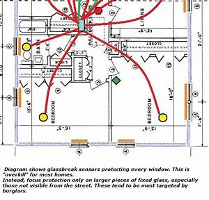 Honeywell Glass Break Sensor Wiring Diagram