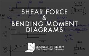 Shear Force Diagram And Bending Moment Diagram Tutorials