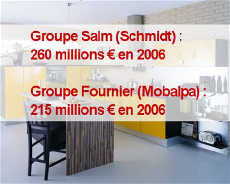 salm cuisine salm cuisines schmidt roubaix 31 buildup info