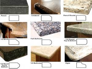 Kitchen Countertops And Backsplashes Edges Paradise Granite