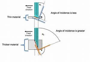 Fiber Lasers Vs Co2 Lasers -jason From Xt Laser