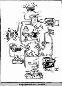 Wiring Diagram For A Harley Ironhead