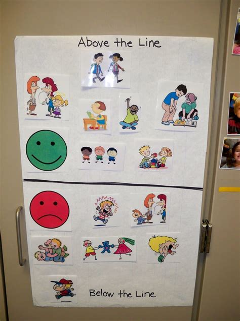 behavior charts projects to try classroom behavior 822 | 0793d3747dd4abb83f349e17907f010f