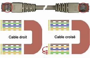 Schema Cablage Rj45 Ethernet : croiser un c ble r seau rj45 ~ Melissatoandfro.com Idées de Décoration