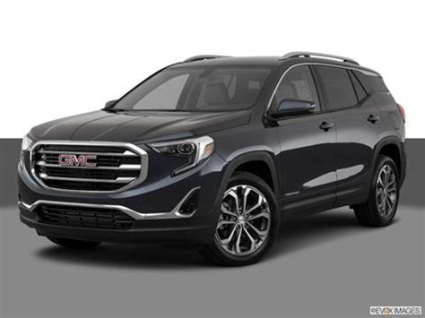 Gmc Terrain  Pricing, Ratings, Reviews  Kelley Blue Book