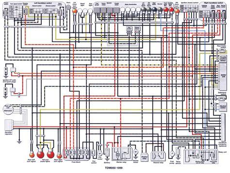 inspiration yamaha r1 wiring diagram irelandnews co