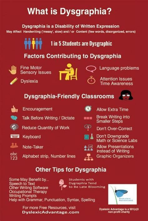 dysgraphia poster     classrooms