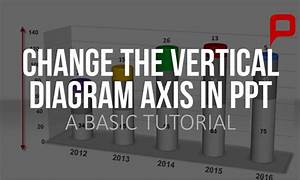 How To Change The Vertical Diagram Axis In Powerpoint