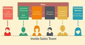 Sales Team Structure Guide - Jellymetrics
