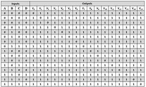Beautiful 4 16 Decoder Using 2 4