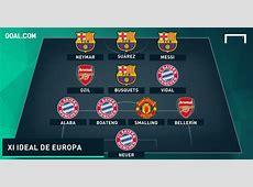 Equipo Ideal de Europa en lo que va de la Temporada 20152016