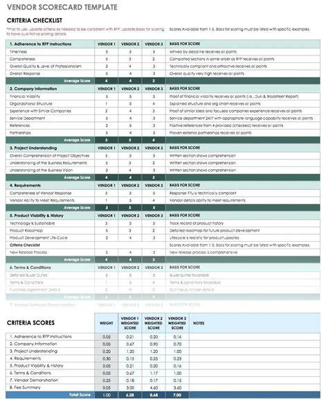 vendor evaluation scorecard template supplier