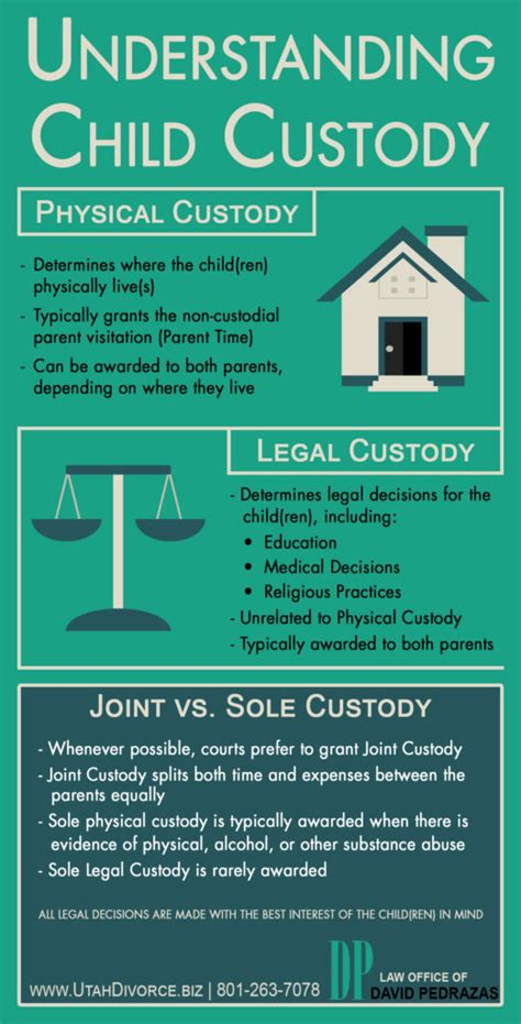 modifying child custody child custody lawyers  utah