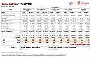 Perodua Bezza Price List Autos Post