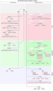 Scr Diagrams