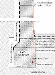 Sauberkeitsschicht Unter Bodenplatte : fundamenterder ~ Frokenaadalensverden.com Haus und Dekorationen