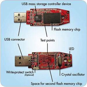 Usb Internal Structure
