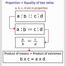 Ratio And Proportion  Aptitude Test, Questions, Shortcuts, Solved Example Videos