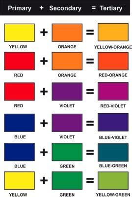 how to make different colors best 25 tertiary color ideas on tertiary