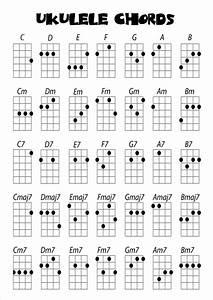 Best Printable Ukulele Chord Chart