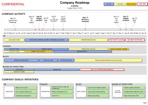 company roadmap template strategy timelines visio